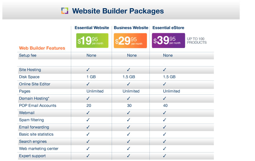 Web Design Software Application For Business And Ecommerce Applications Hosting Packages For All Your Web Needs